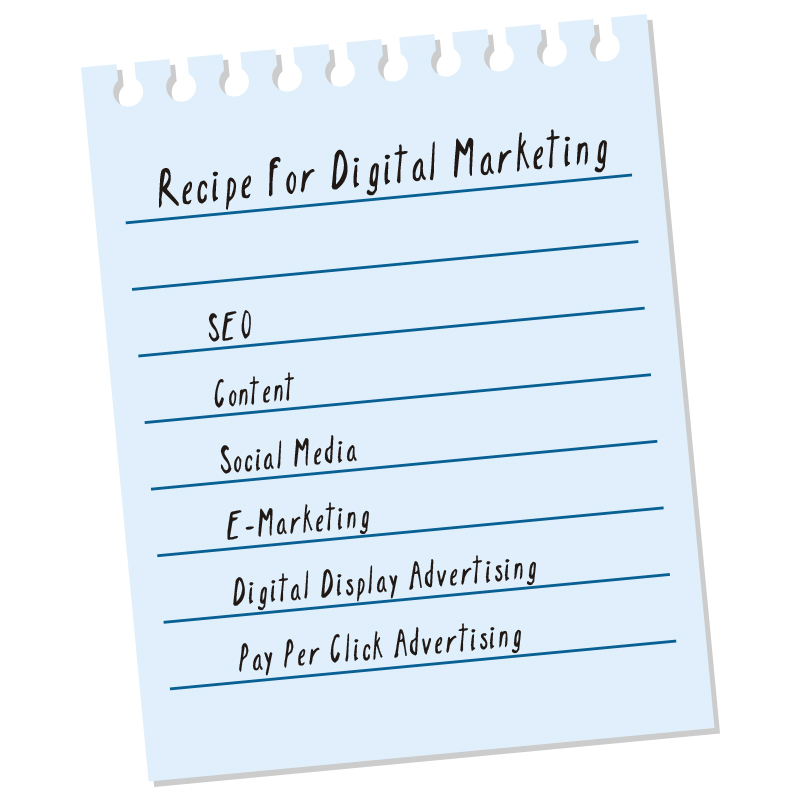 recipe for Digital Marketing