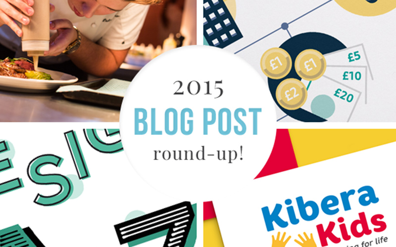 2015 blog post round up